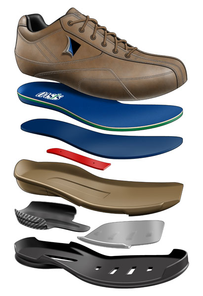 Construction Shoes For Men